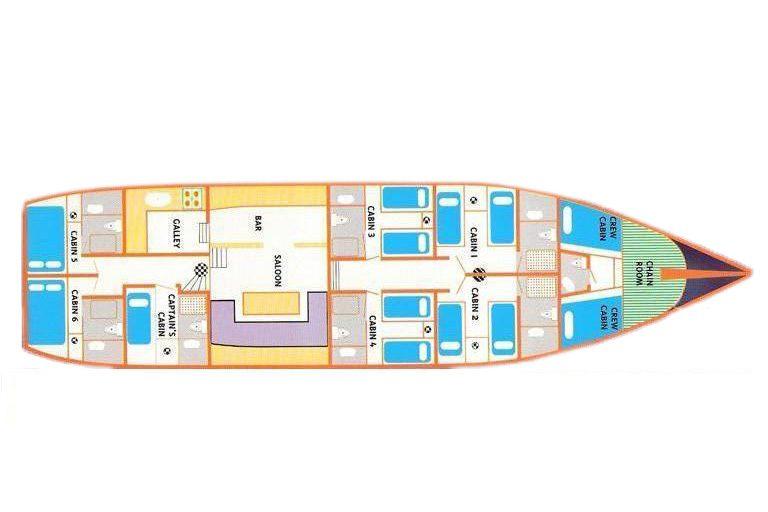 Burc U Zafer interior Yacht layout